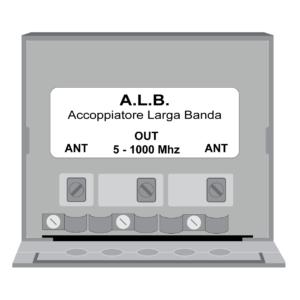accoppiatore universale da palo per 2 antenne tv